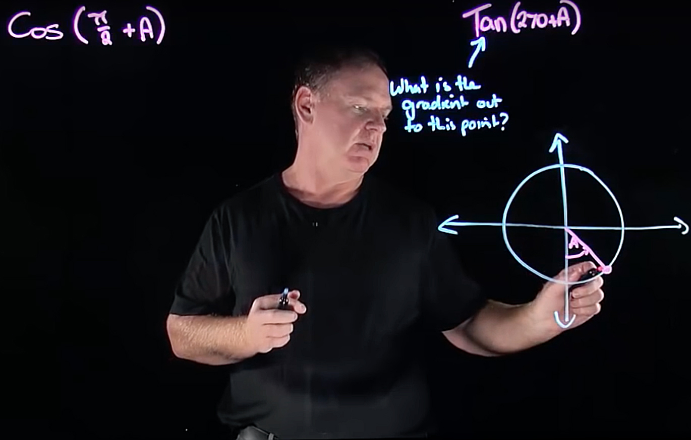 An Interview with Peter West: The Lightboard - AACE