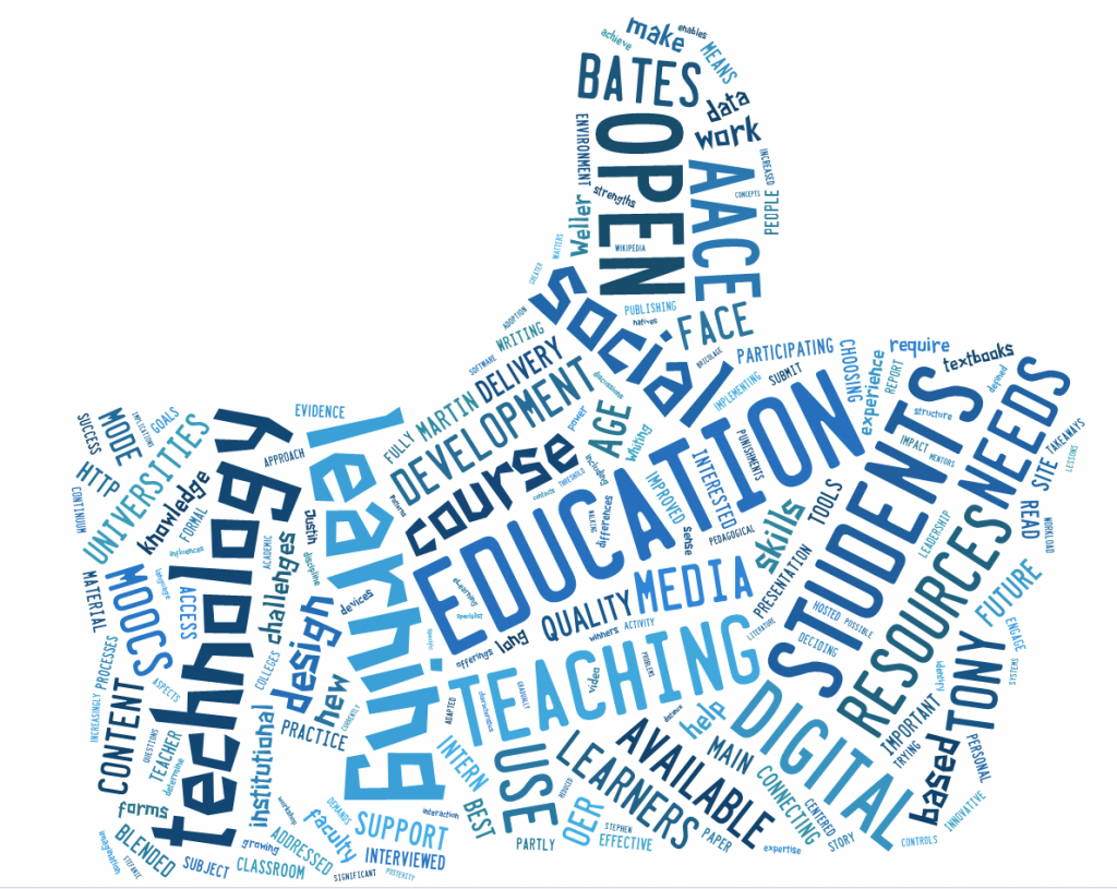 AACE Facebook Word Cloud of 50 most popular postings (excluding conference announcements).