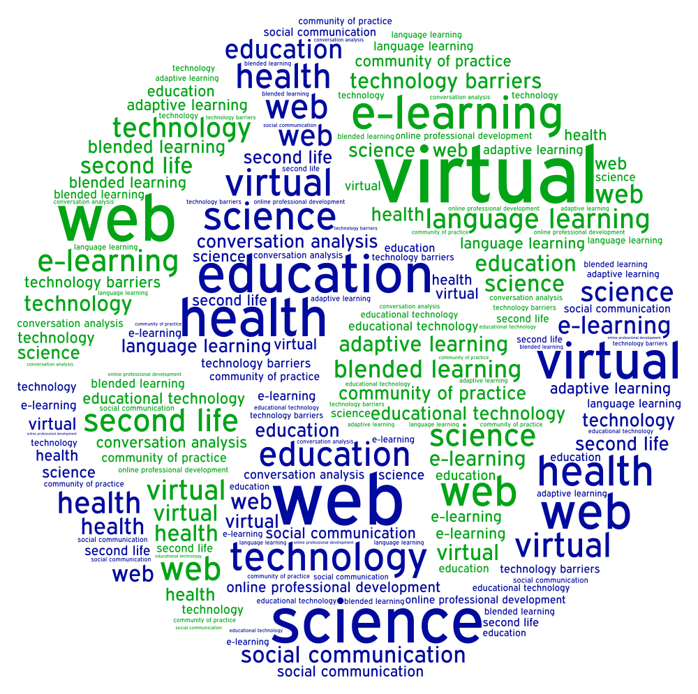 the contributions of technology to education and learning Educational technology has positive effects on students attitudes education  agree on technologies greatest contributions technology has changed the.
